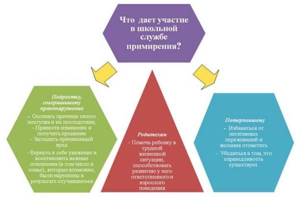 http://gornsh3.ucoz.ru/SHCP/p129_shkol-nayaslujbaprimireniya.jpg